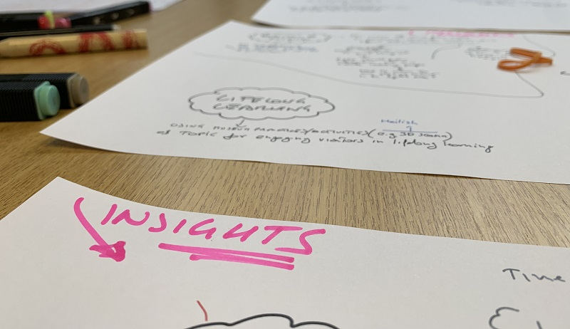 Sheets of white paper covered in handwritten diagrams, one with the word INSIGHTS written in bright pink